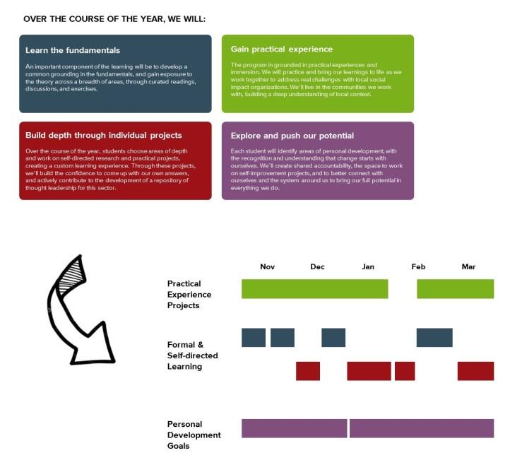 Program Structure - Image.jpg